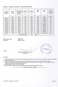protokol-skusky-4