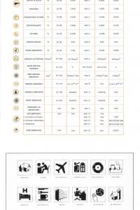 Technická a rozmerová špecifikácia Grannitto